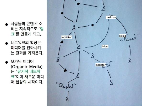 오가닉 미디어는 노드들의 활동을 통해 유기적으로 진화하는 미디어이다.
