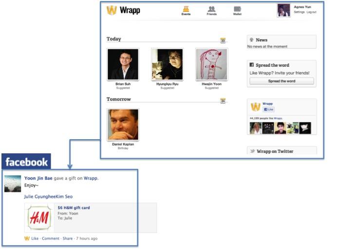 3rd party 서비스에서 페이스북의 친구들에게 선물을 보내고 페이스북의 뉴스피드에 활동이 게재된다