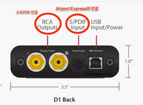 Audionengine D1의 input과 output