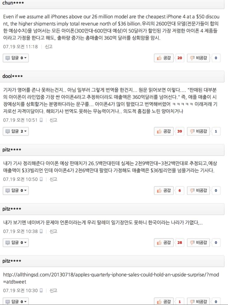 해외언론의 기사를 인용/번역한 기사에 대한 독자들의 반응