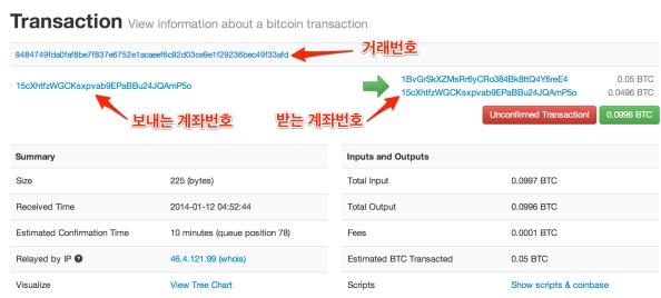 비트코인 주소, 거래, 그리고 지갑 (Bitcoin Addresses, Transactions, &Wallets)