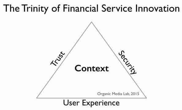 핀테크가 해결해야 할 3가지 과제: 신뢰, 보안, 사용자 경험 (Trust, Security & UX in Financial ServiceInnovation)