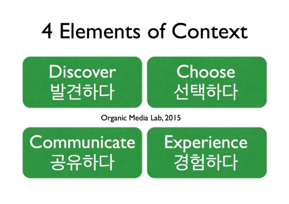 컨텍스트의 4 요소 (4 Elements ofContext)
