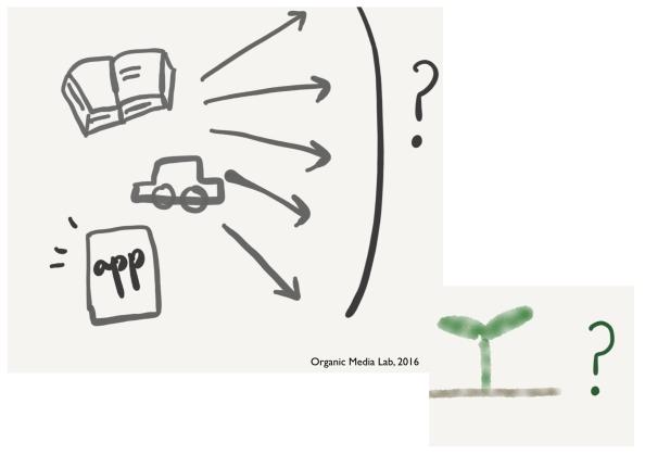 OrganicMediaLab-Mass-or-Organic