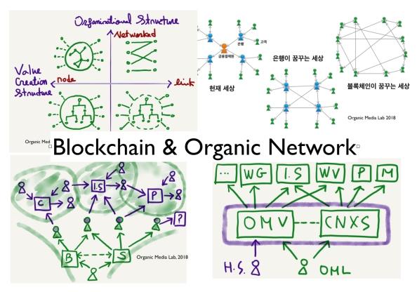 [3월 29일 '열린' 쿠킹클래스] 블록체인과 오가닉 네트워크 (Blockchain and OrganicNetwork)